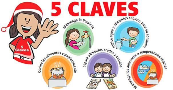 Dias Especiales - Dia Mundial de la Salud